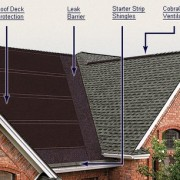 Asphalt Shingles for Your Outer Banks Home [ROOFING]