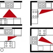 Efficient Kitchen Design with the Kitchen Triangle